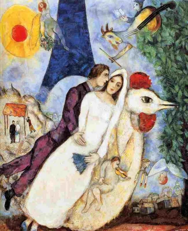 Les mariés de la Tour Eiffel, Marc Chagall, 1928